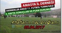 Dernekler Arası Futbol turnuvasında 4.hafta Maçları